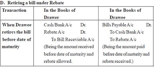 Accountancy for Class 11 (XI) - CBSE and NCERT Curriculum