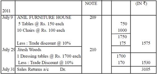 CBSE Recording of Transactions Class XI By Mr Aniruddh Maheshwari – Bill Receivables