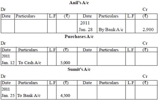 ts grewal accountancy class 12 free download