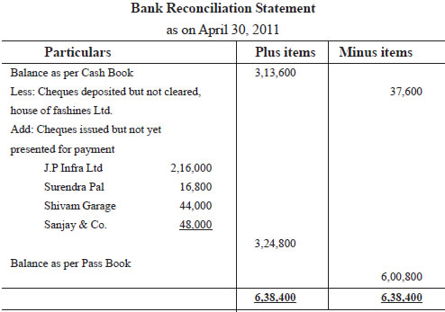 trust account reconciliation template - bank reconciliation statement 11th class can download on