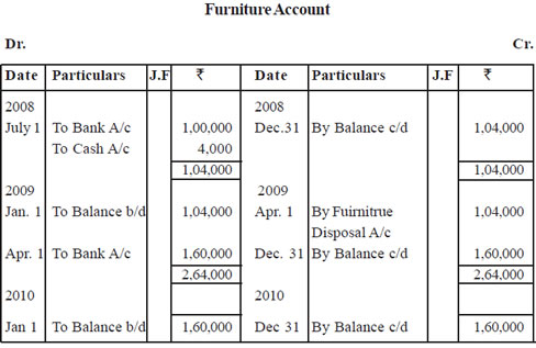 Show Th Furniture Account, Provission For Depreciation Account And Furniture  Disposal Account For The Year 2008, 2009 And 2010 If The Rate Of  Depreciation ...