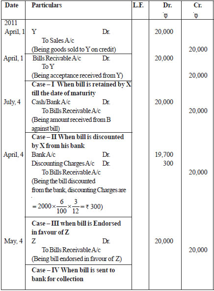 how to understand accounting journal entries